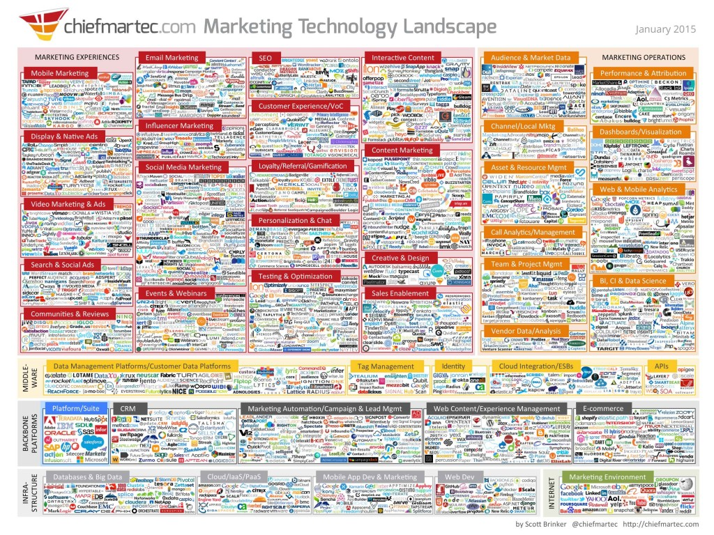 marketing_technology_jan2015_web